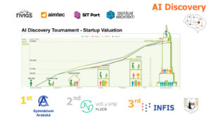 AI Discovery Republic Tournament