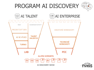 Get in touch with AI